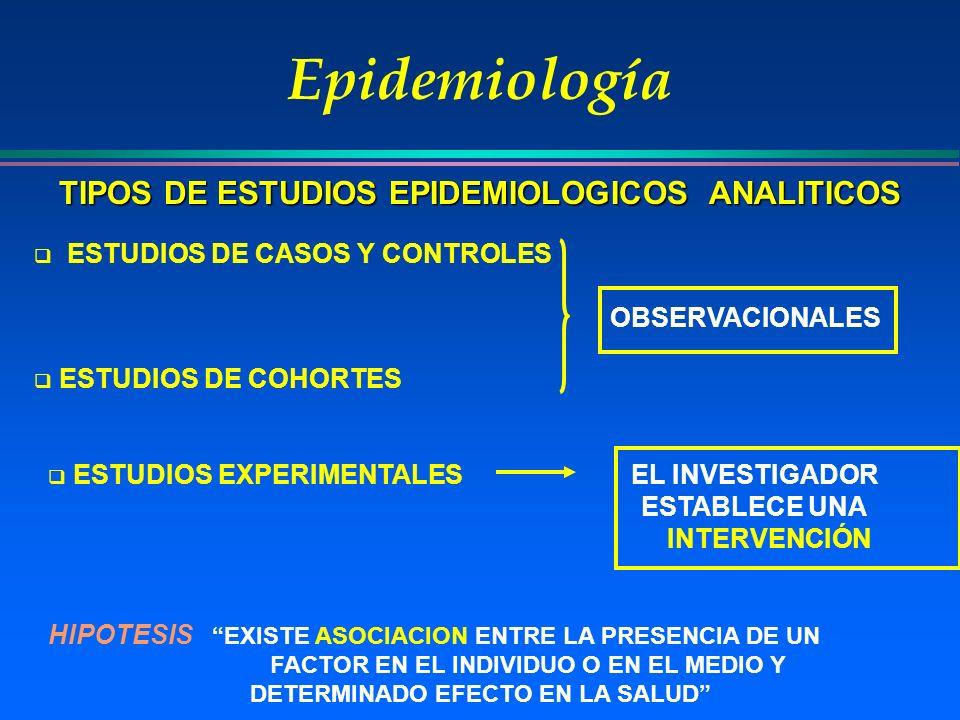 TIPOS DE ESTUDIOS EPIDEMIOLOGICOS ANALITICOS