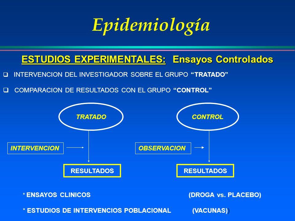ESTUDIOS EXPERIMENTALES: Ensayos Controlados
