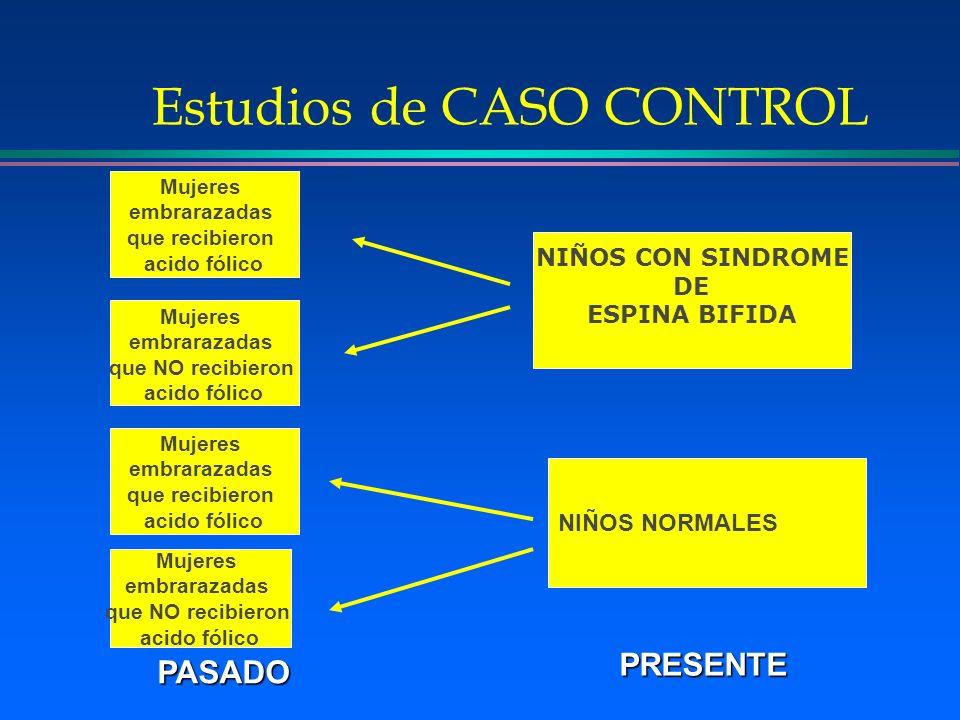 Estudios de CASO CONTROL