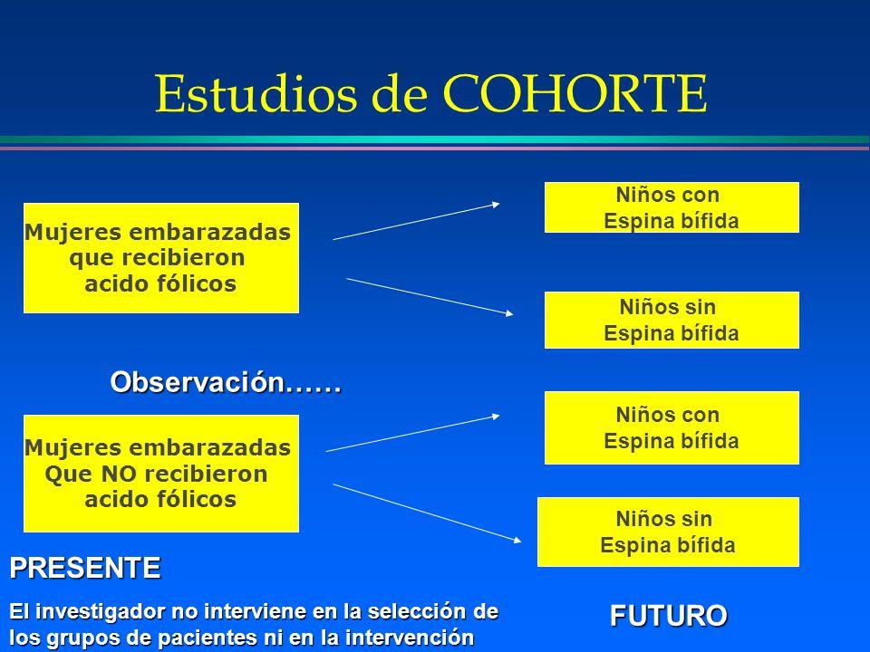 Estudios de COHORTE Observación…… PRESENTE FUTURO Niños con