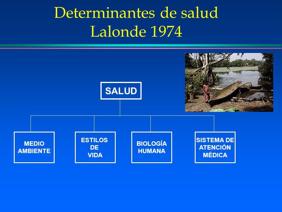 Determinantes de salud Lalonde 1974
