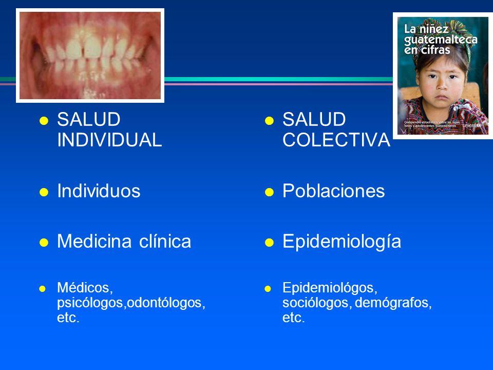 SALUD INDIVIDUAL Individuos Medicina clínica SALUD COLECTIVA