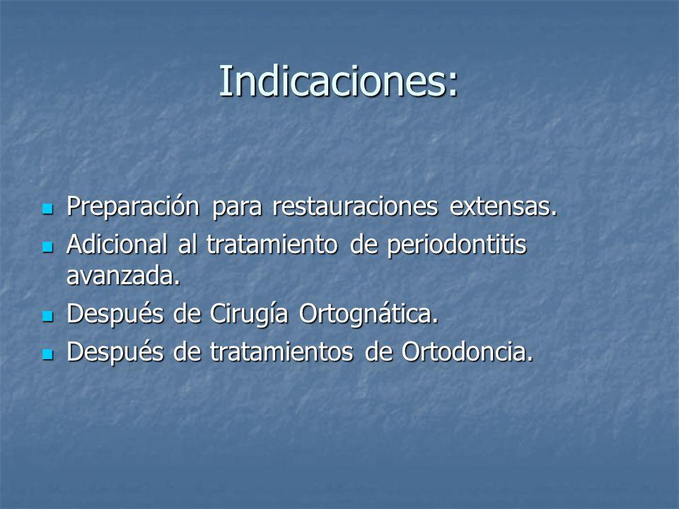 Indicaciones: Preparación para restauraciones extensas.