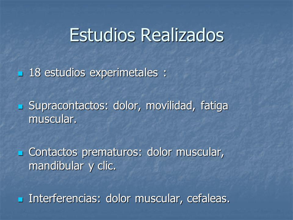 Estudios Realizados 18 estudios experimetales :