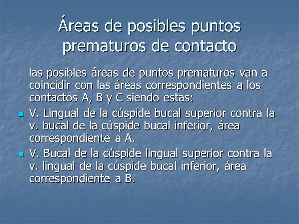 Áreas de posibles puntos prematuros de contacto