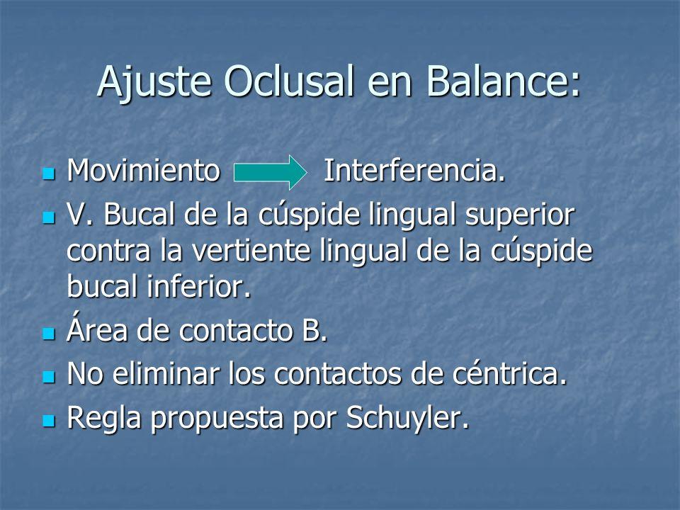 Ajuste Oclusal en Balance: