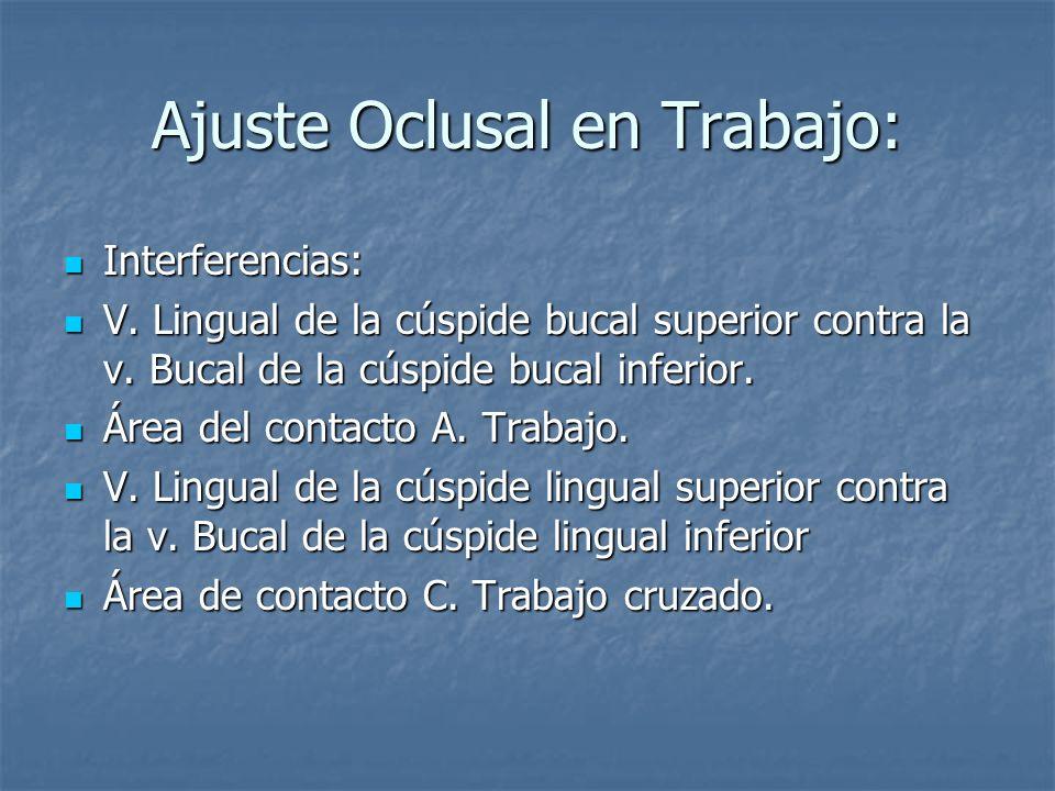 Ajuste Oclusal en Trabajo: