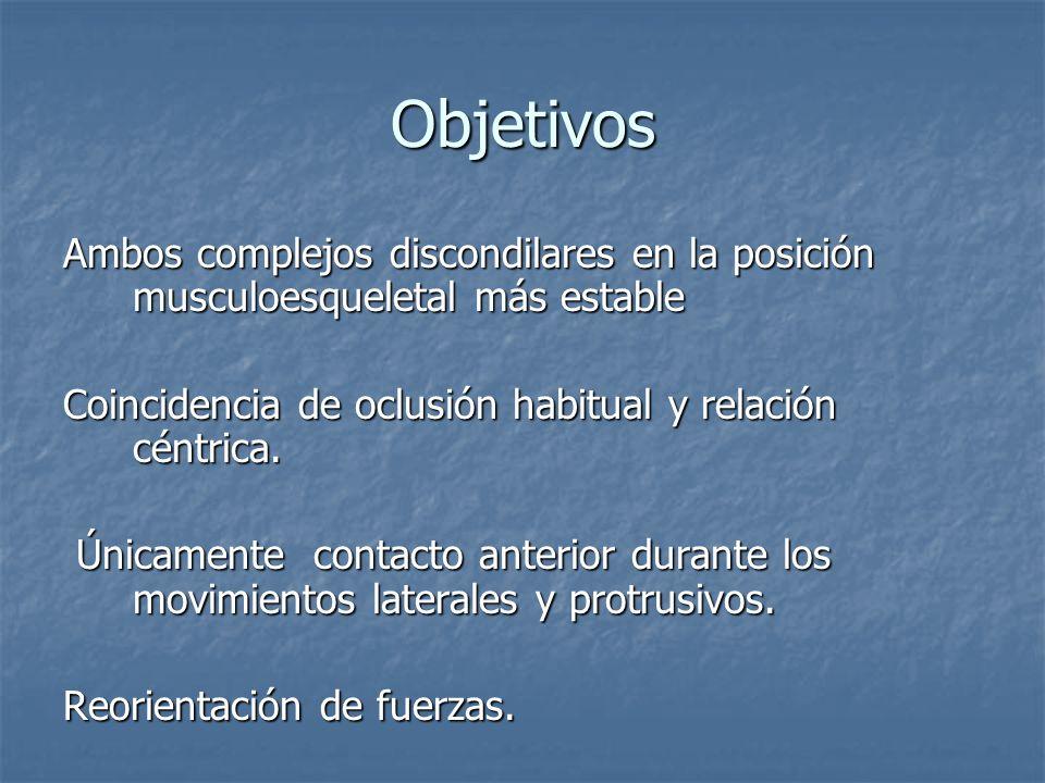Objetivos Ambos complejos discondilares en la posición musculoesqueletal más estable. Coincidencia de oclusión habitual y relación céntrica.