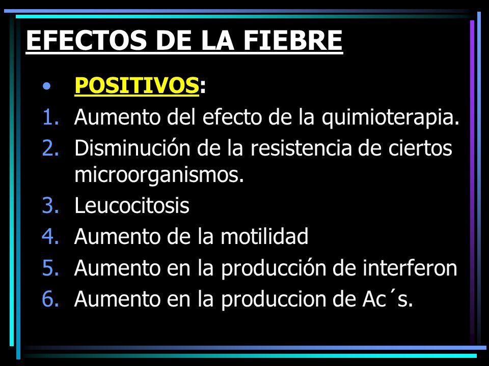 EFECTOS DE LA FIEBRE POSITIVOS:
