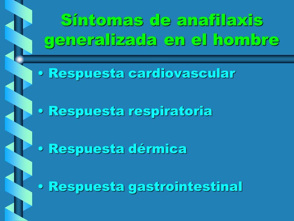 Síntomas de anafilaxis generalizada en el hombre