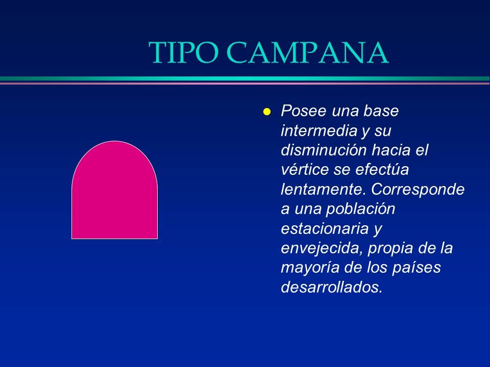 TIPO CAMPANA
