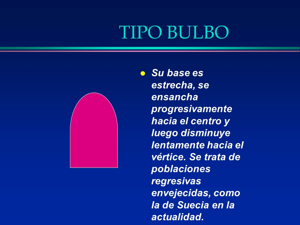 TIPO BULBO