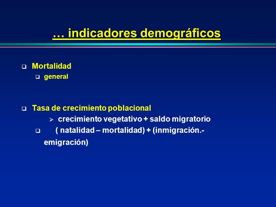 … indicadores demográficos