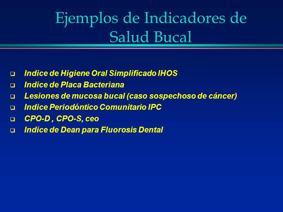 Ejemplos de Indicadores de Salud Bucal