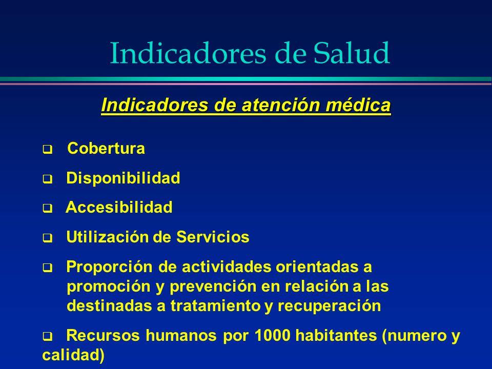 Indicadores de atención médica
