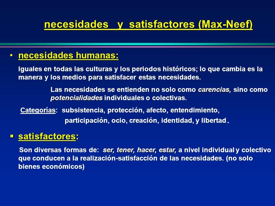 necesidades y satisfactores (Max-Neef)