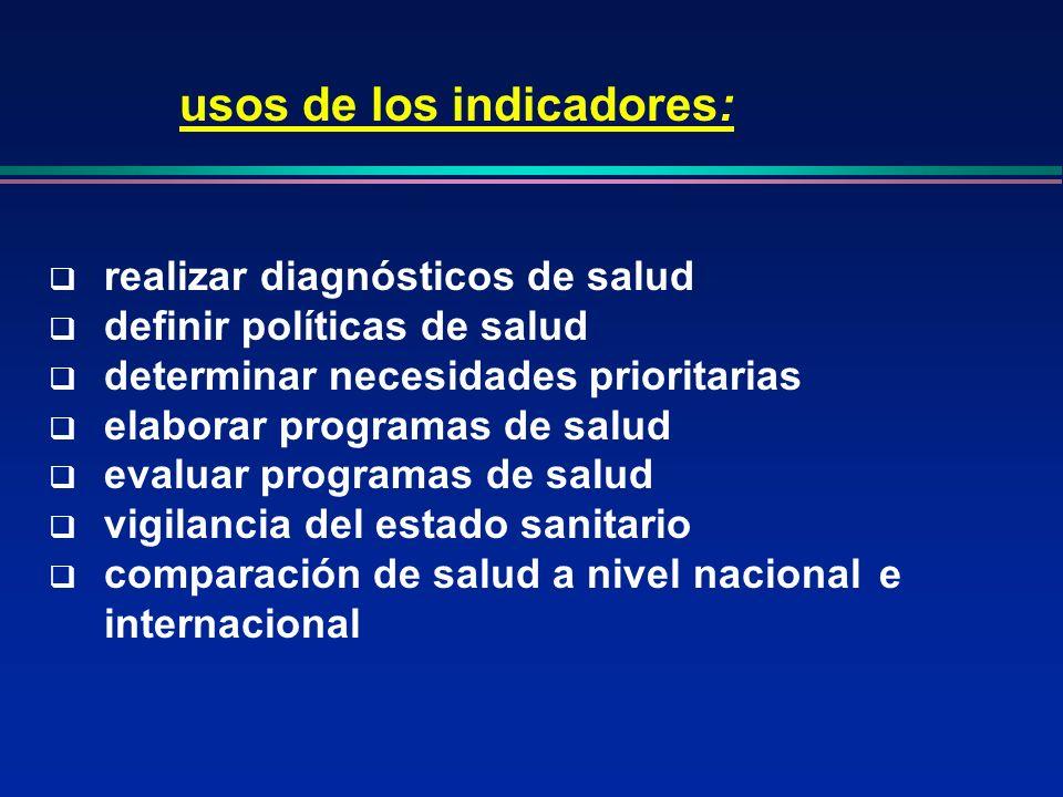 usos de los indicadores: