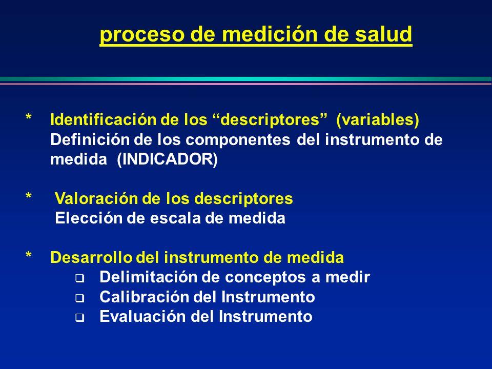 proceso de medición de salud