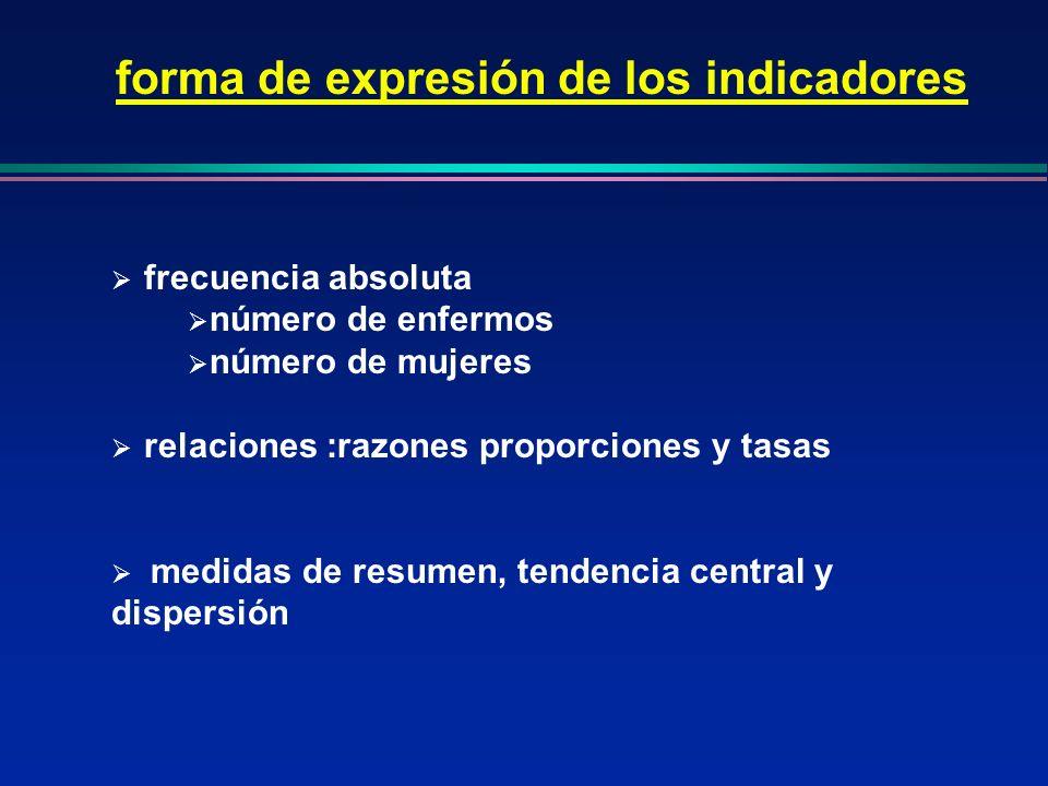 forma de expresión de los indicadores