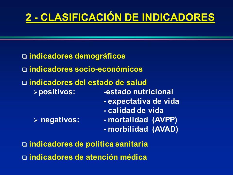 2 - CLASIFICACIÓN DE INDICADORES