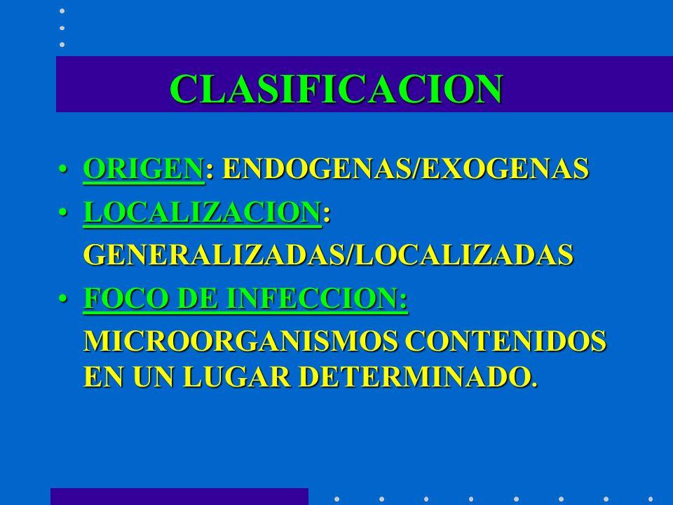 CLASIFICACION ORIGEN: ENDOGENAS/EXOGENAS LOCALIZACION: