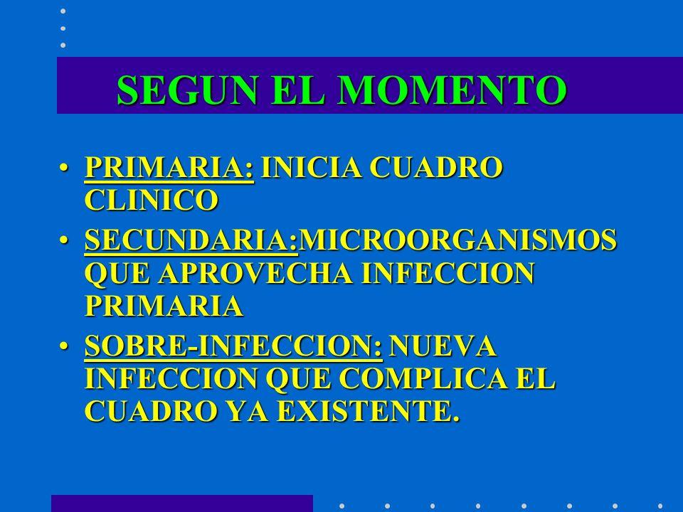 SEGUN EL MOMENTO PRIMARIA: INICIA CUADRO CLINICO