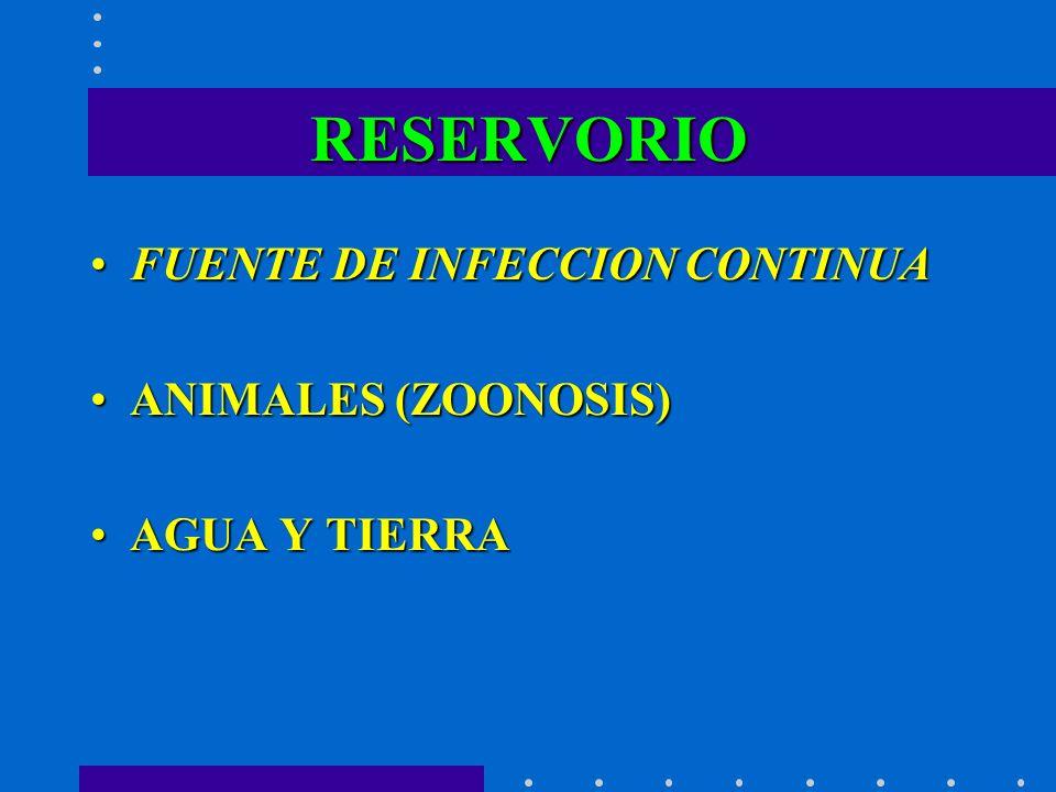 RESERVORIO FUENTE DE INFECCION CONTINUA ANIMALES (ZOONOSIS)