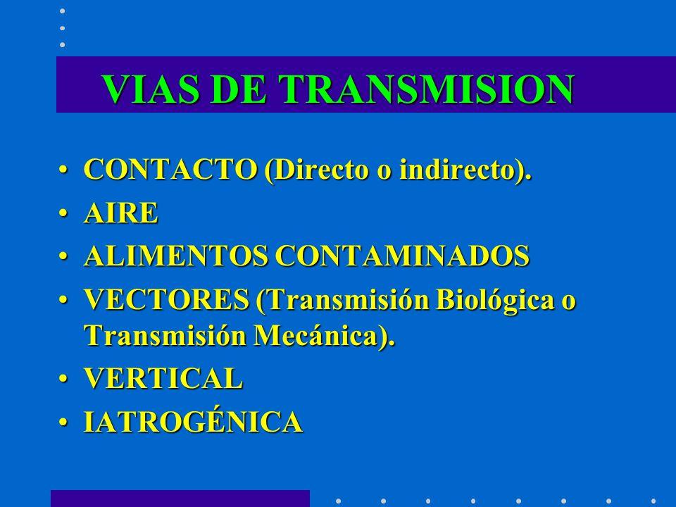 VIAS DE TRANSMISION CONTACTO (Directo o indirecto). AIRE