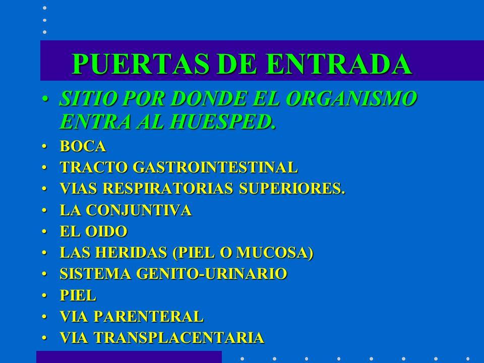 PUERTAS DE ENTRADA SITIO POR DONDE EL ORGANISMO ENTRA AL HUESPED. BOCA
