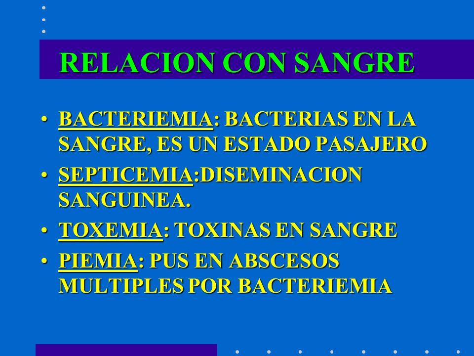 RELACION CON SANGRE BACTERIEMIA: BACTERIAS EN LA SANGRE, ES UN ESTADO PASAJERO. SEPTICEMIA:DISEMINACION SANGUINEA.