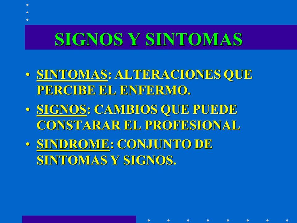 SIGNOS Y SINTOMAS SINTOMAS: ALTERACIONES QUE PERCIBE EL ENFERMO.