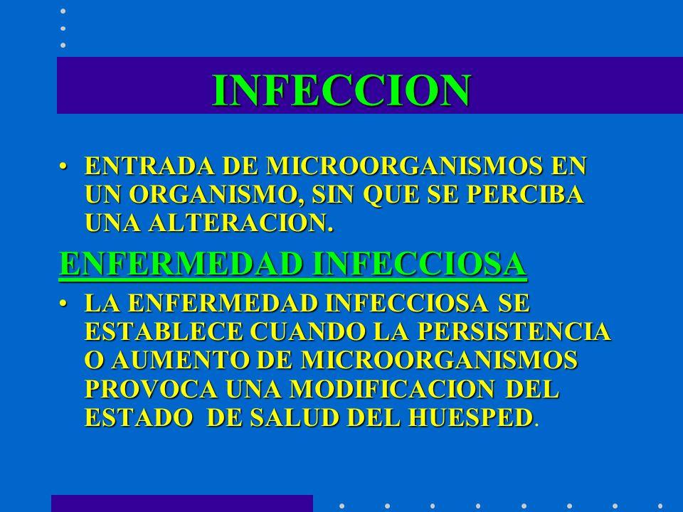 INFECCION ENFERMEDAD INFECCIOSA