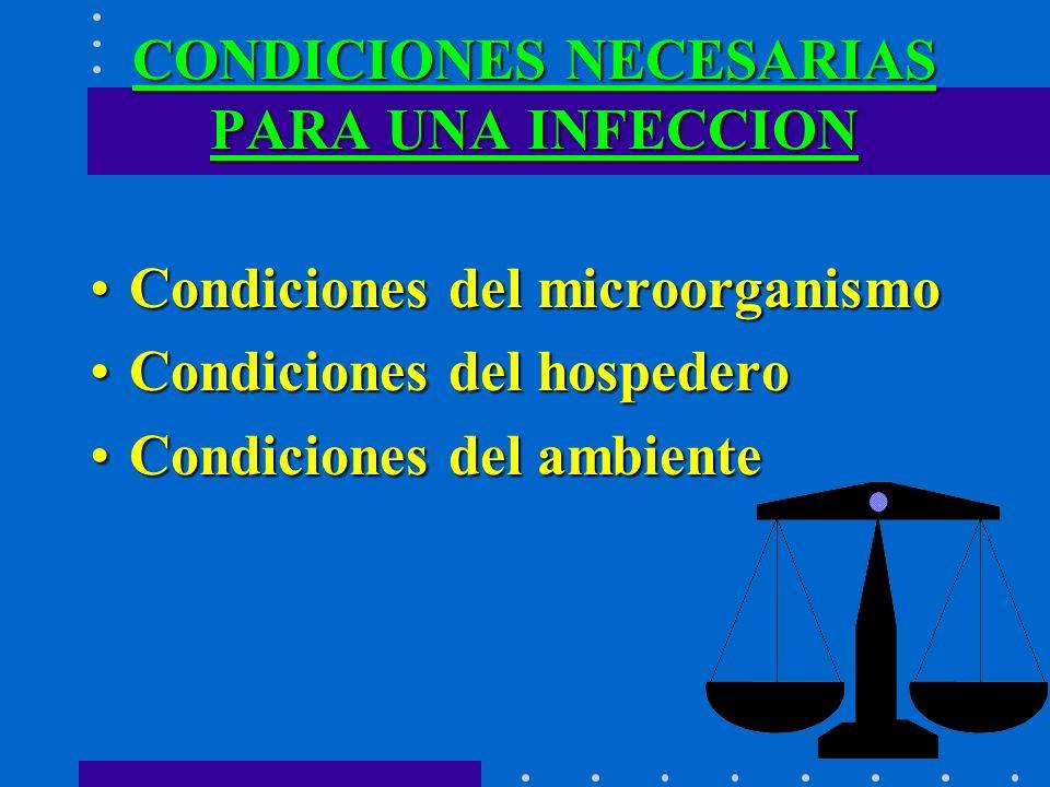 CONDICIONES NECESARIAS PARA UNA INFECCION