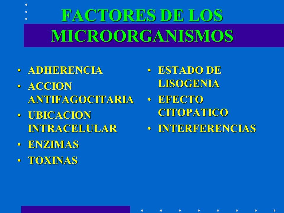 FACTORES DE LOS MICROORGANISMOS