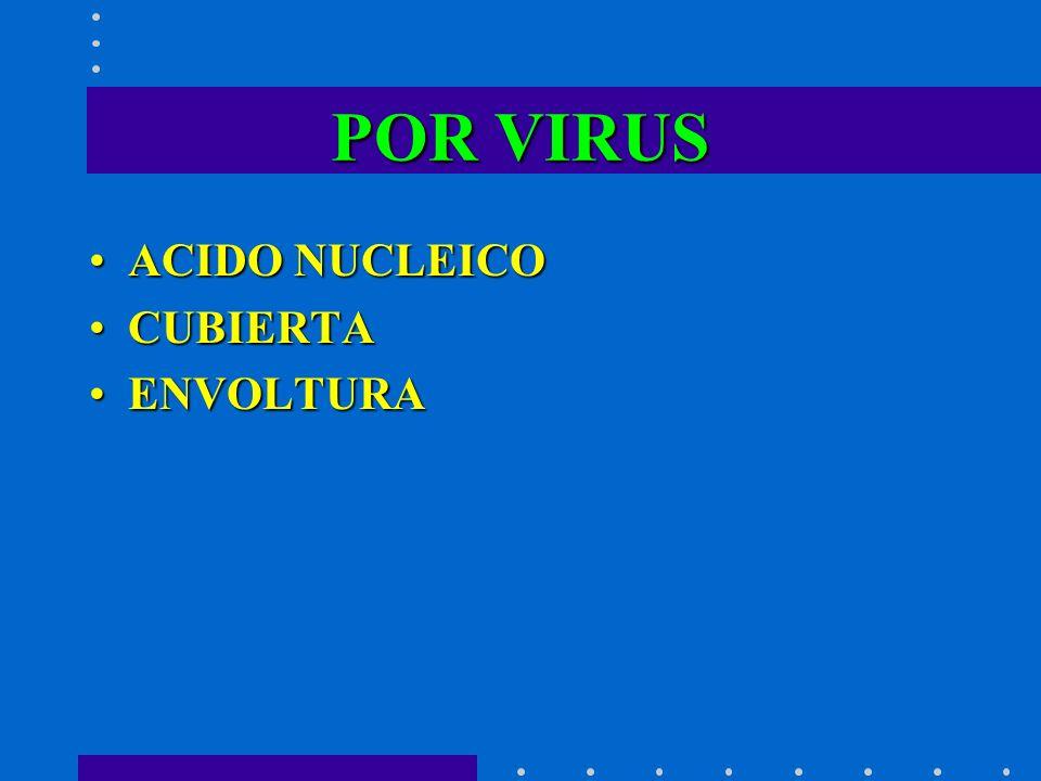 POR VIRUS ACIDO NUCLEICO CUBIERTA ENVOLTURA