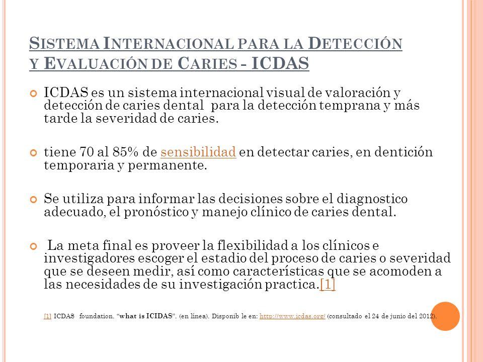 Sistema Internacional para la Detección y Evaluación de Caries - ICDAS