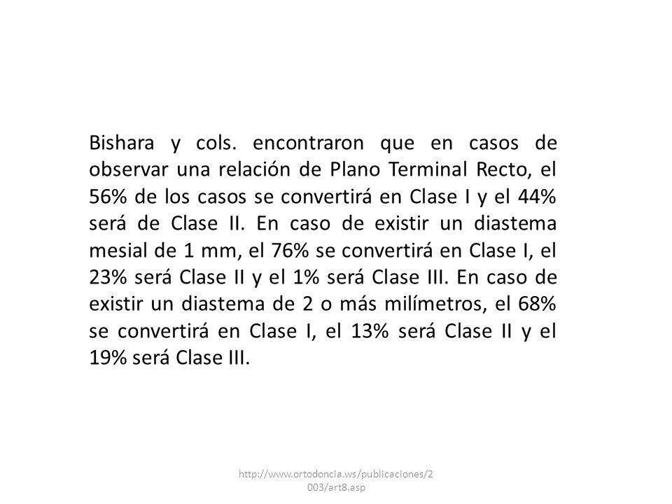 Bishara y cols. encontraron que en casos de observar una relación de Plano Terminal Recto, el 56% de los casos se convertirá en Clase I y el 44% será de Clase II. En caso de existir un diastema mesial de 1 mm, el 76% se convertirá en Clase I, el 23% será Clase II y el 1% será Clase III. En caso de existir un diastema de 2 o más milímetros, el 68% se convertirá en Clase I, el 13% será Clase II y el 19% será Clase III.