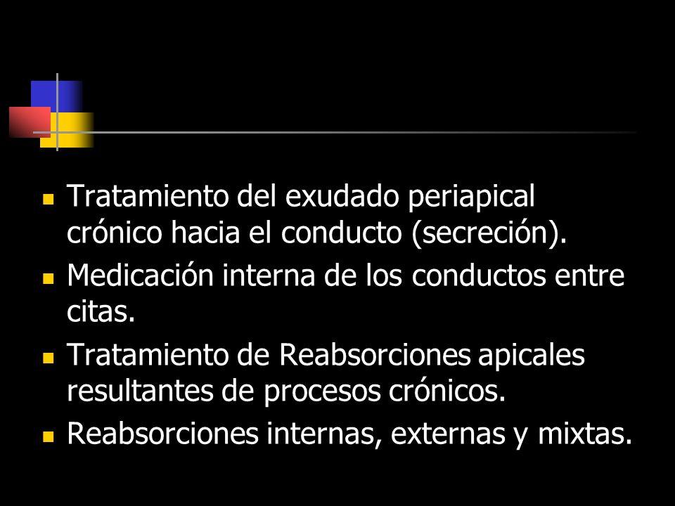 Tratamiento del exudado periapical crónico hacia el conducto (secreción).