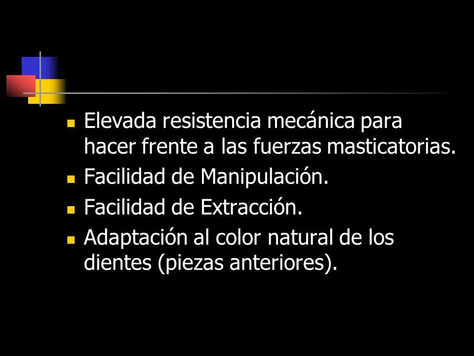 Elevada resistencia mecánica para hacer frente a las fuerzas masticatorias.