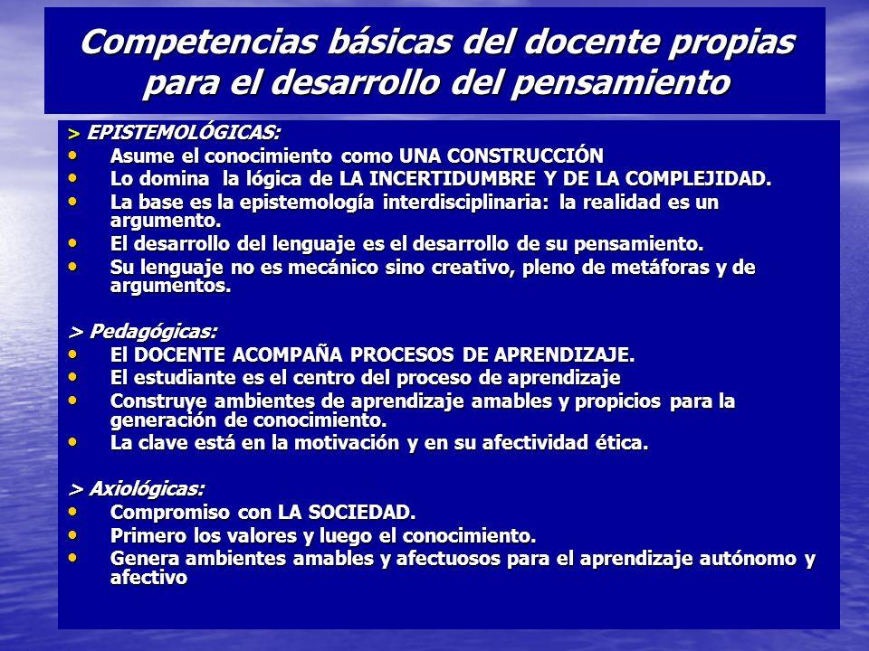Competencias básicas del docente propias para el desarrollo del pensamiento