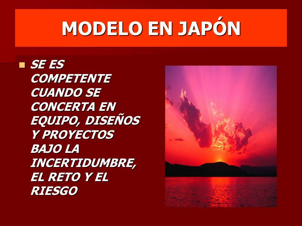 MODELO EN JAPÓN SE ES COMPETENTE CUANDO SE CONCERTA EN EQUIPO, DISEÑOS Y PROYECTOS BAJO LA INCERTIDUMBRE, EL RETO Y EL RIESGO.