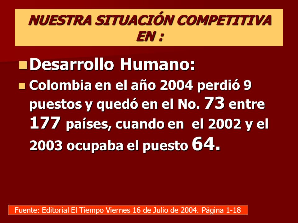 NUESTRA SITUACIÓN COMPETITIVA EN :