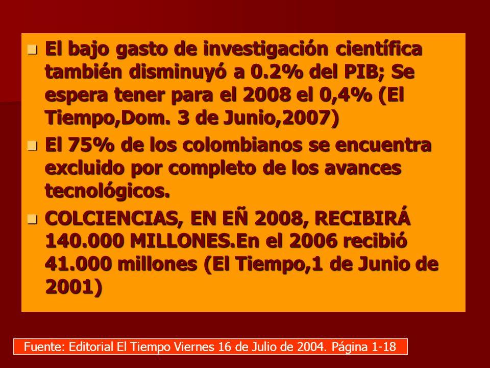 Fuente: Editorial El Tiempo Viernes 16 de Julio de 2004. Página 1-18