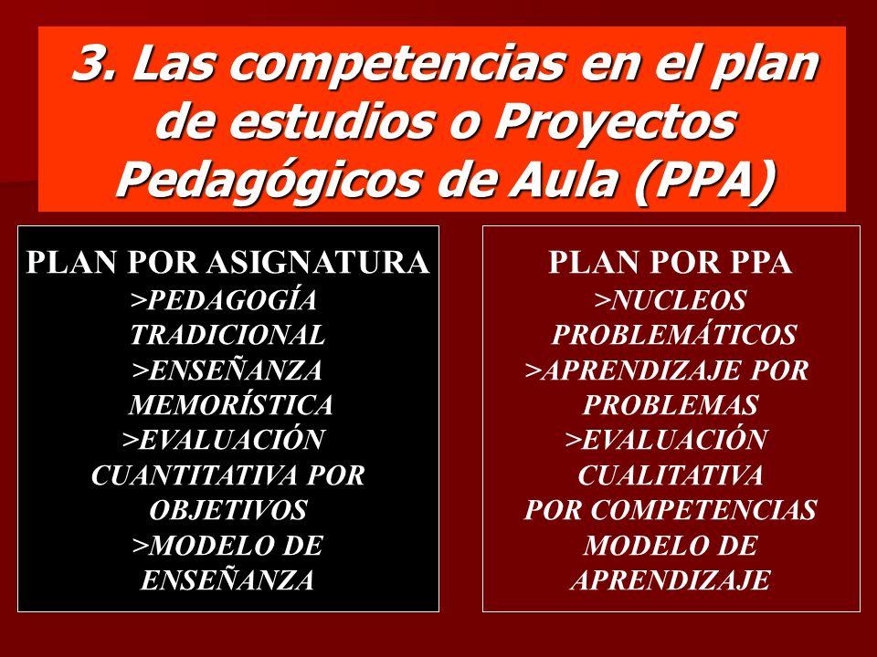3. Las competencias en el plan de estudios o Proyectos Pedagógicos de Aula (PPA)