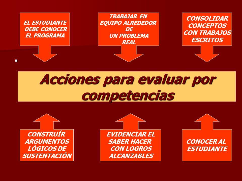 Acciones para evaluar por competencias