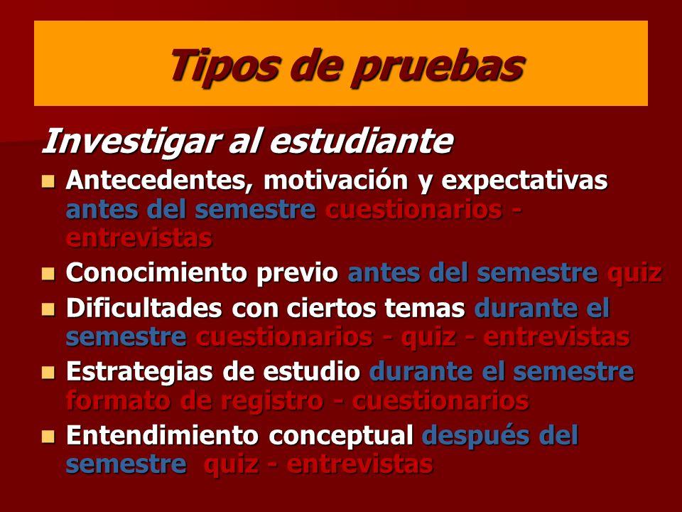 Tipos de pruebas Investigar al estudiante