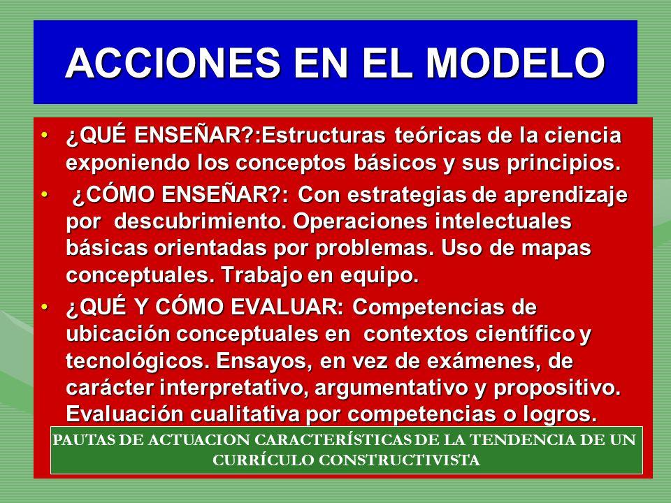 ACCIONES EN EL MODELO ¿QUÉ ENSEÑAR :Estructuras teóricas de la ciencia exponiendo los conceptos básicos y sus principios.