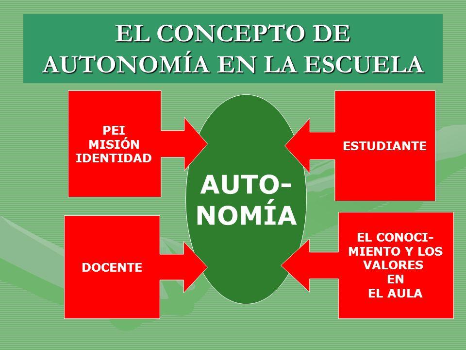EL CONCEPTO DE AUTONOMÍA EN LA ESCUELA