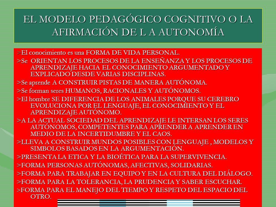 EL MODELO PEDAGÓGICO COGNITIVO O LA AFIRMACIÓN DE L A AUTONOMÍA