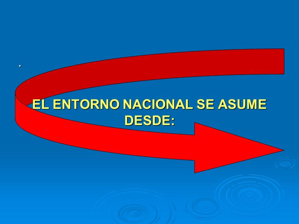 EL ENTORNO NACIONAL SE ASUME DESDE: